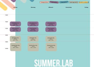 SUMMER.LAB 2020 - WOCHE 2