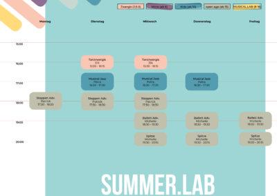 SUMMER.LAB 2020 - WOCHE 3