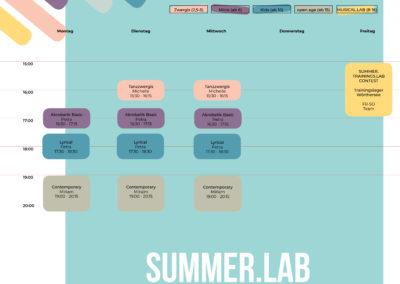 SUMMER.LAB 2020 - WOCHE 5