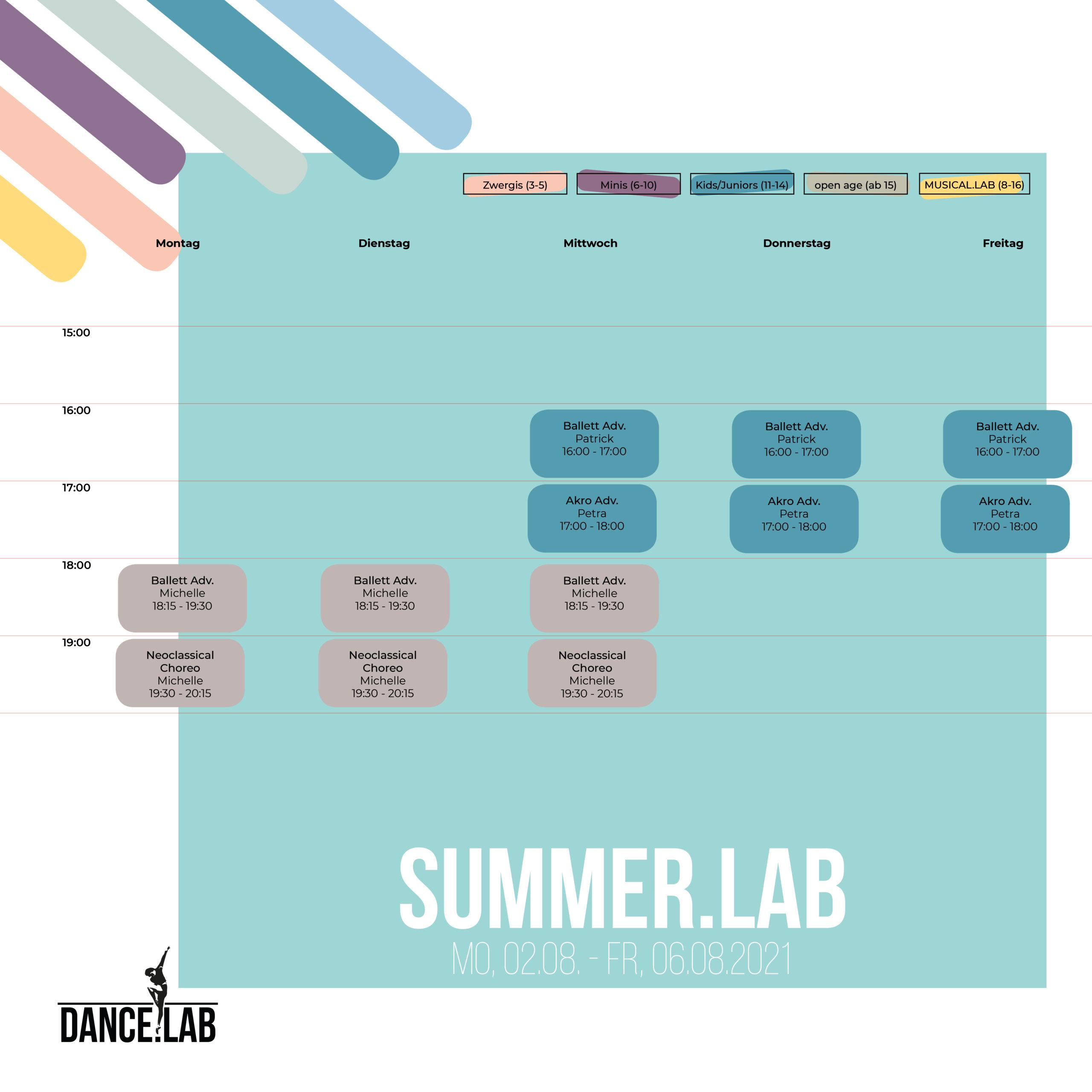 SUMMER.LAB - Woche 4