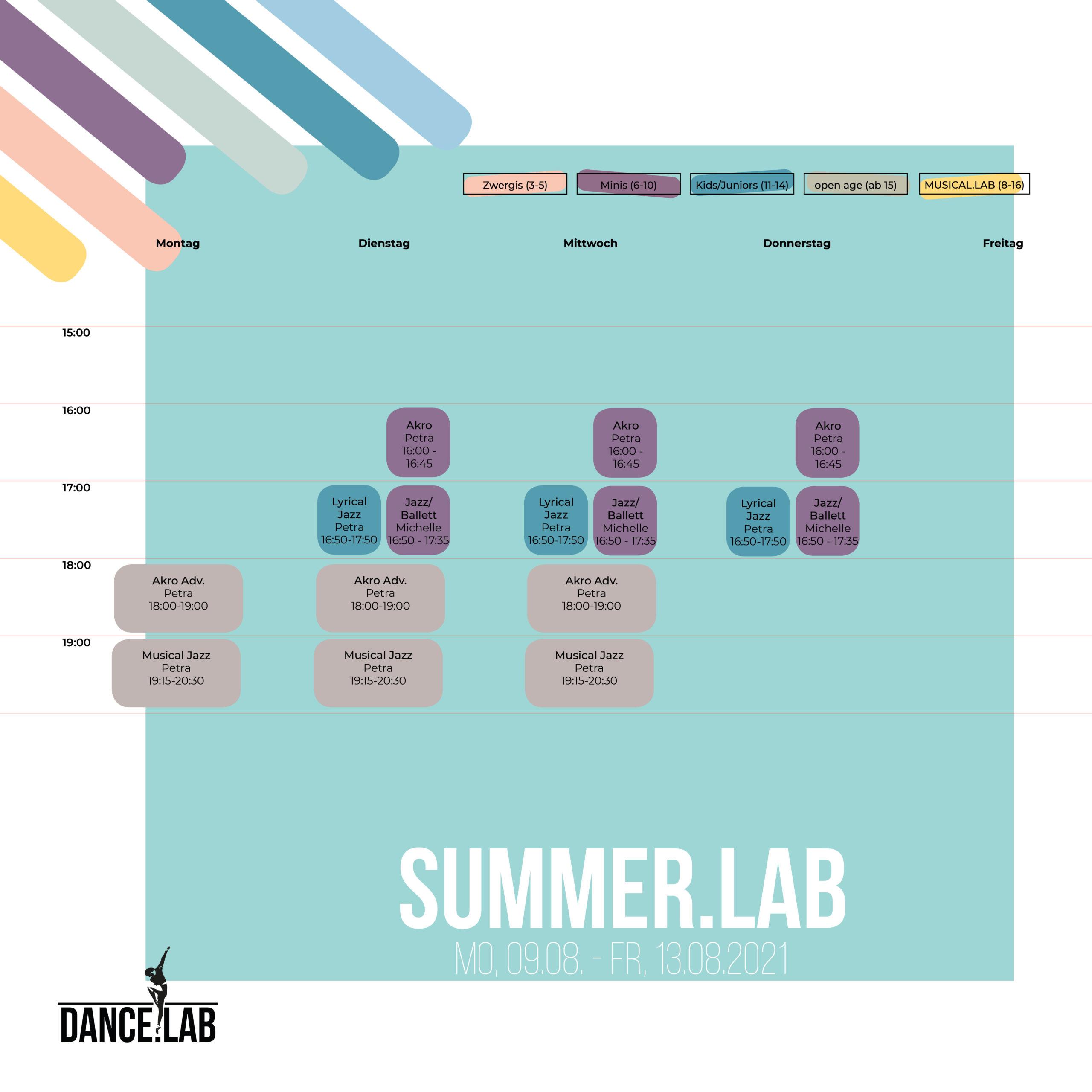 SUMMER.LAB - Woche 5