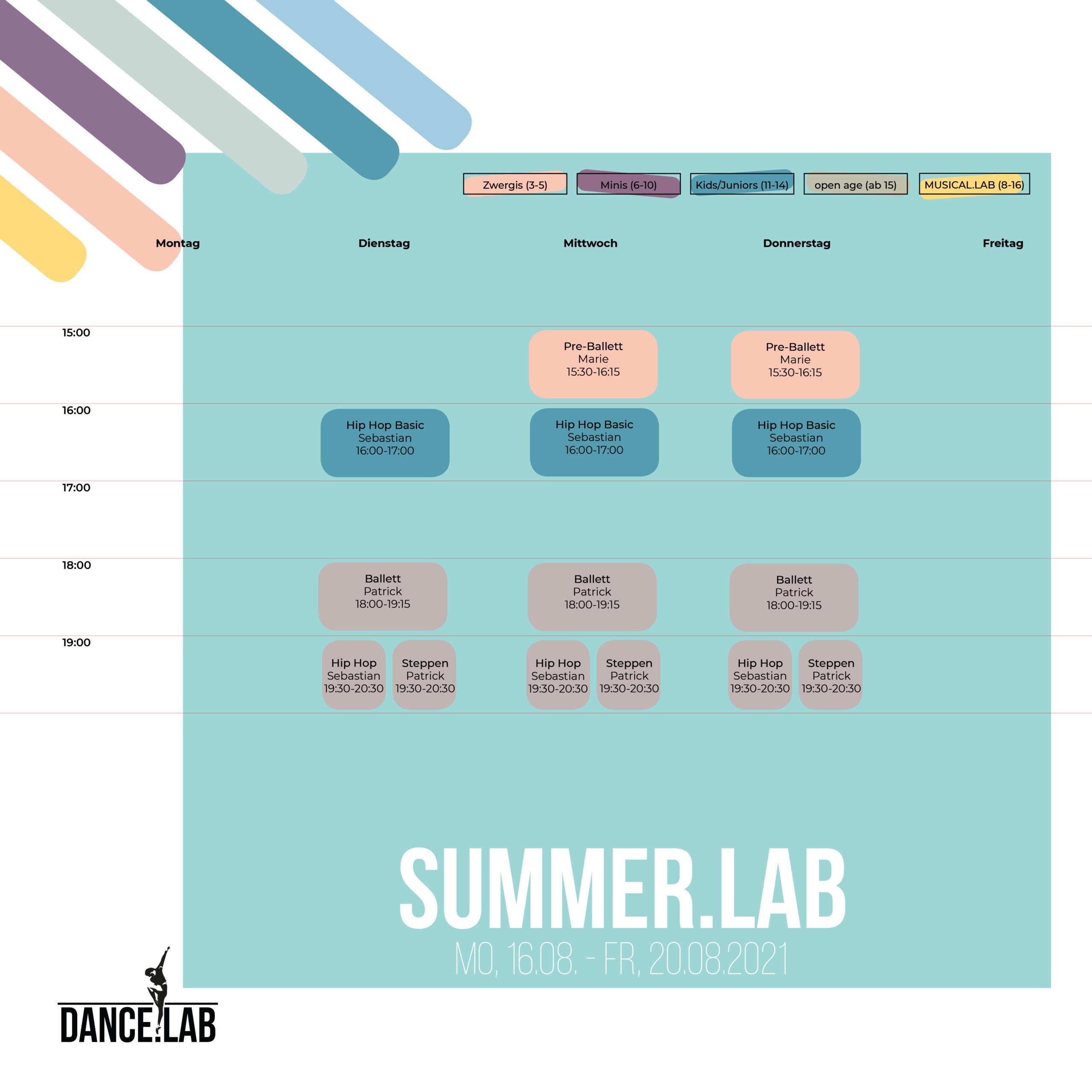 SUMMER.LAB - Woche 6